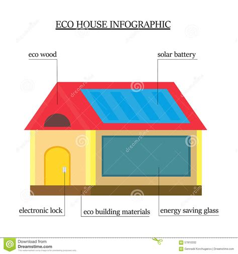 eco friendly houses information eco house infographics wooden house with environmentally