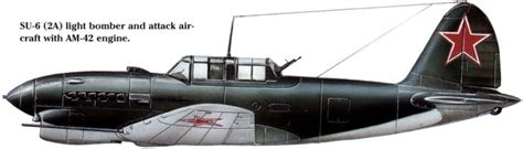 Raket Flypower Thunder 88 spekulace o budouc 237 m obsahu 1 69 1 71 page 168 archiv war thunder official forum