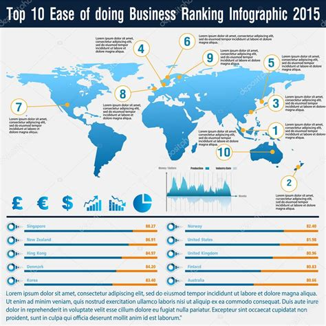 Top Mba 2015 by Top 10 Ease Of Doing Business Infographic Ranking 2015