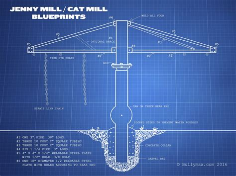 how to make blueprints how to build a cat mill mill blueprints included