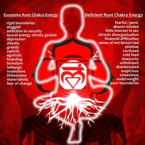 Chakra Healing The Root Chakra