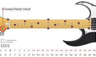 tutorial gitar adera lebih indah virtual guitar online 187 tutorial tips cheats trick