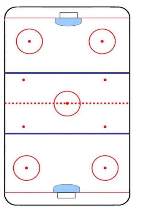 hockey rink diagrams resources lifetime hockey