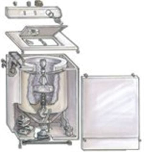 Washing Machine Parts Appliance Parts Amp Repair