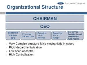 Ford Management Strategy Management Of Ford Motor Company