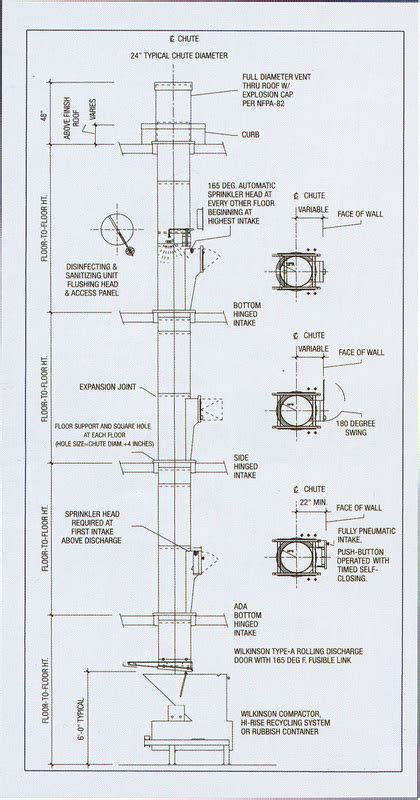 hotel laundry design guidelines refuse and linen chutes gp systems inc