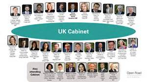 the new look uk cabinet open road