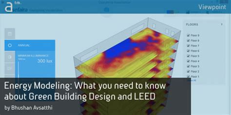 building codes what you need to know is exteriors by energy modeling what you need to know about green