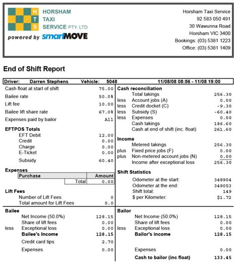 end of shift report template end of shift report images frompo