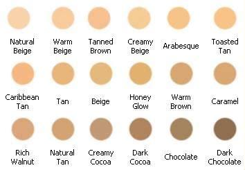 color descriptions describing skin tone search writing is bleeding