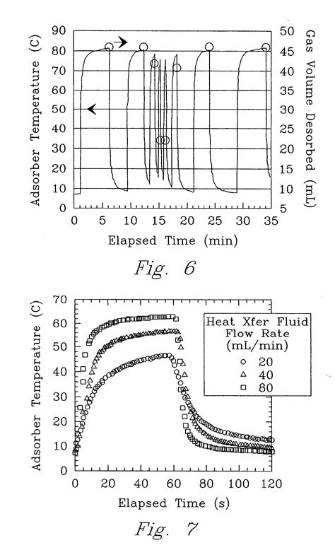 thermal swing adsorption patent us20040069144 method and apparatus for thermal
