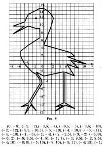 рисунки координатам легкие