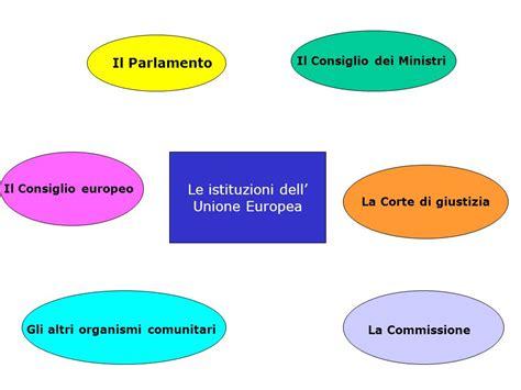 consiglio dei ministri europeo unione europea ppt scaricare