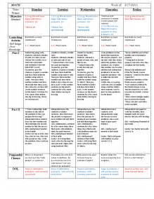 lesson plan template for math 1000 images about resources on
