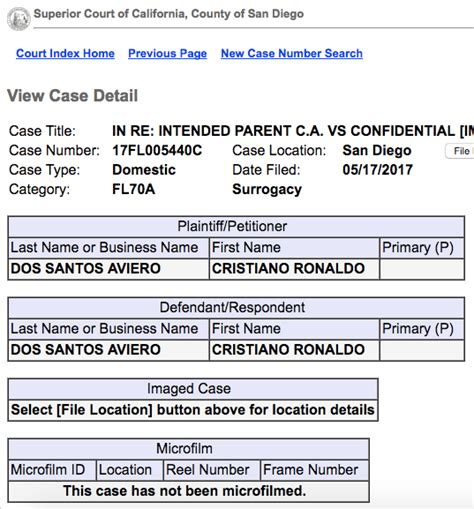 San Diego Court Search World Soccer Superstar Ronaldo S Born In La Mesa Documents Show Times Of San