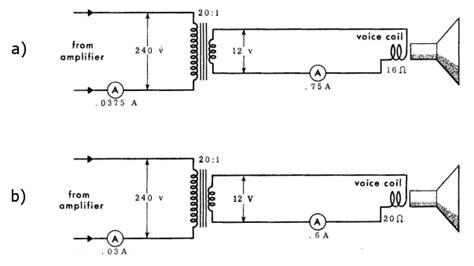 transformer secondary impedance the matching transformer
