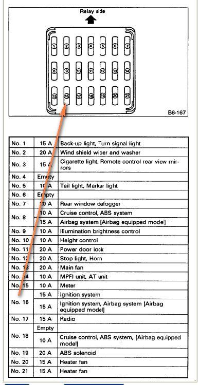 determine  fuse   box  front