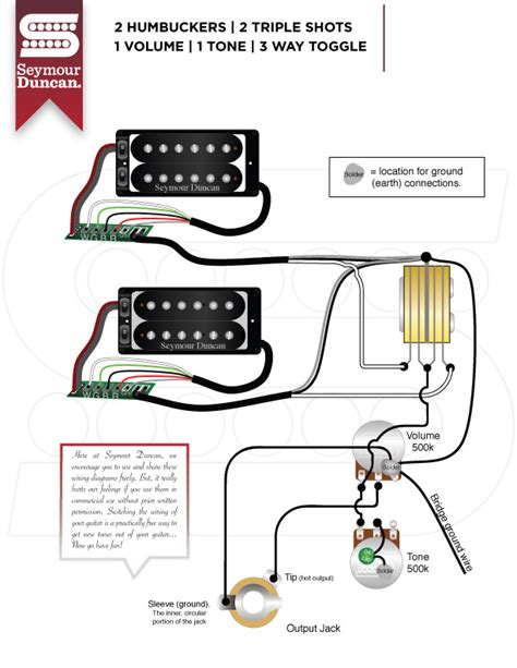 distortion wiring diagram seymour duncan humbuckers