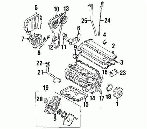 tribute wiring schematic engine wiring diagram images