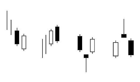 candlestick pattern filtering candlestick charting candlestick filtering the