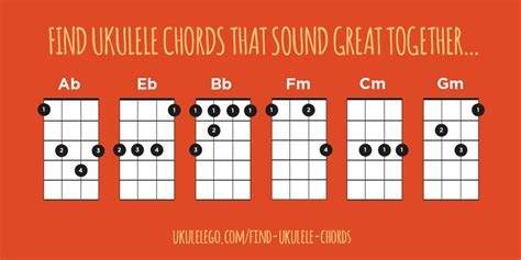 despacito indonesia chord find ukulele chords that sound great together