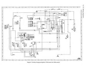 95 camaro blower motor resistor location 95 get free image about wiring diagram