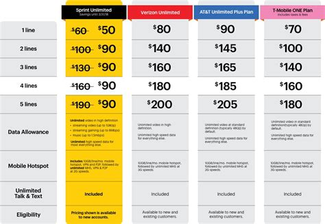 can i keep my unlimited data plan when i upgrade att community who has the best unlimited data plan verizon vs t mobile