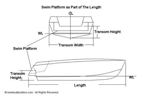 boat height on transom how to measure transom height for outboard motor