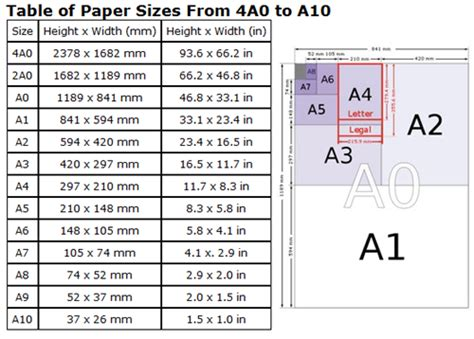 printable paper size guide using the a series paper sizes to plan your catalogues