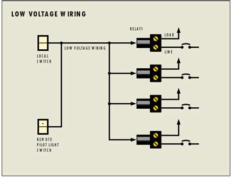 low voltage wiring diagrams diagram low voltage switch wiring diagram schematics abb