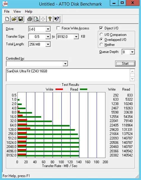 Sandisk Ultra Fit 16gb Cz43 sandisk ultra fit 16gb review great esxi boot drive