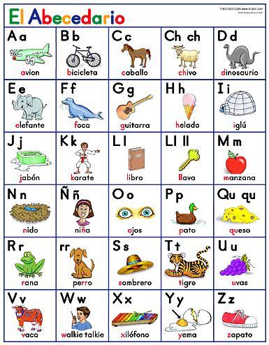 spanish alphabet clipart (54+)
