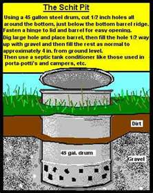 homemade septic system 55 gallon motorcycle review and
