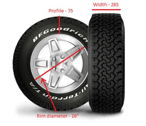 4wd rims and tyres explained tyres offroadaussie.com