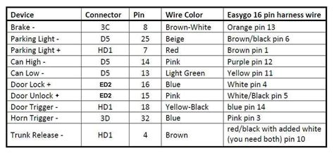 subaru brz 2013 2016 remote start wiring diagrams subaru