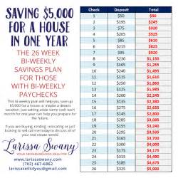 clever ways to save money in 2016 larissa swany