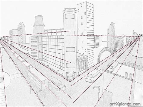 2 Point Perspective Drawing Definition by Two Point Perspective Drawing Illustration With Exle