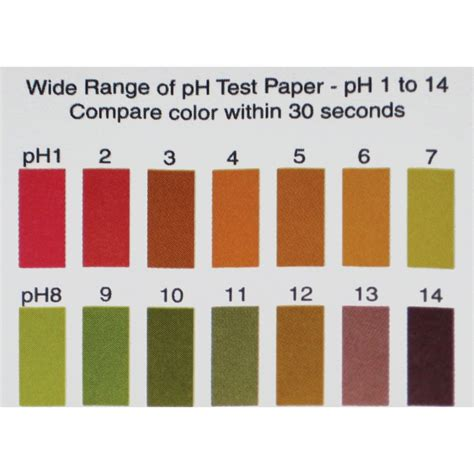 ph color chart wide range ph color chart 1 14 ph test paper