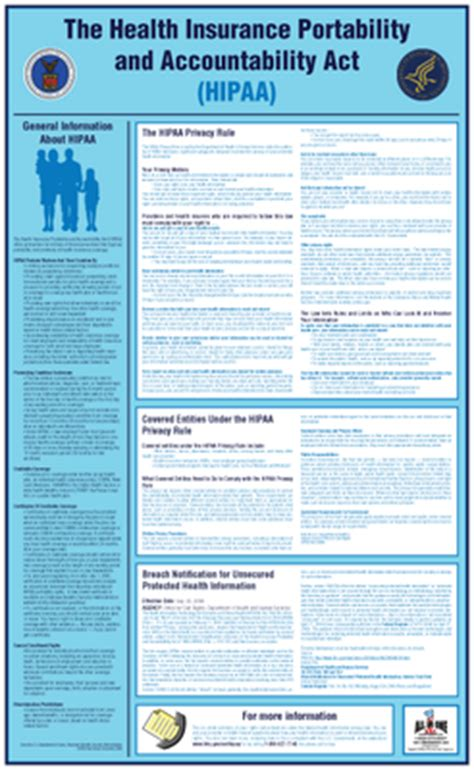 free printable hipaa poster hipaa poster health insurance portability and