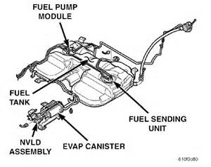 Chrysler 300 Fuel Tank Problems Chrysler Pacifica I Need To Where The Gas Tank Air Vent