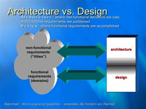 design function definition technical architecture