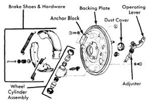 datsun 280z 1976 77 brake repair manual auto motive repair