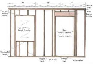 How To Frame Interior Door Framing An Interior Door Header 4 Photos 1bestdoor Org