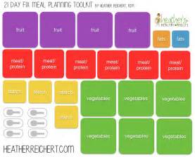 21 Day Fix Meal Plan Template by Reichert Our 21 Day Fix Experience