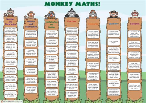 new year monkey ks1 robert wilkinson primary academy 187 monkey maths