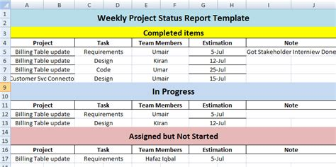 If You Want To Keep Track Of Employee S Working That Whether They Are Working As Scheduled Or Test Execution Status Report Template In Excel