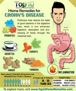 home remedies for inflammation bukit home interior and exterior