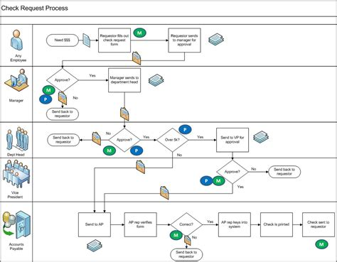 business process mapping visio 8 best images of visio workflow diagram exles visio