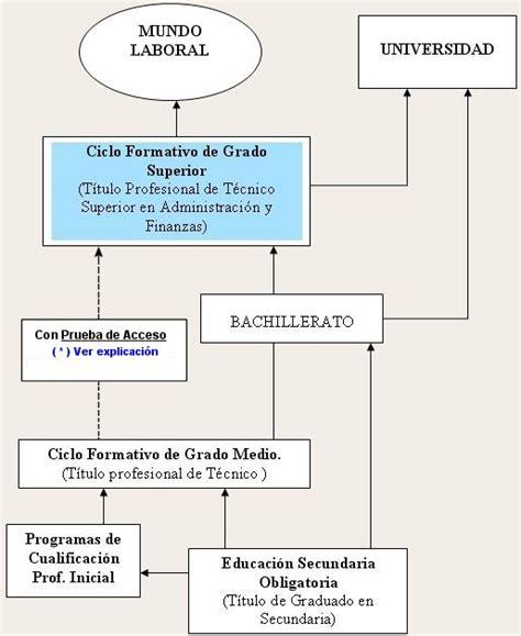 rgimen de honorarios 2015 los impuestos calculo de tenencia 2015 guanajuato