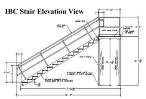 Osha Stair Handrail Requirements Ibc Stairs Code Commercial Stair Railing Code A More Decor